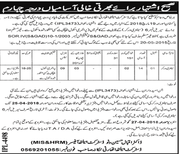 District Headquarter Hospital Nanakana Sahib 14 Jobs Daily Jang Newspaper 11 April 2018
