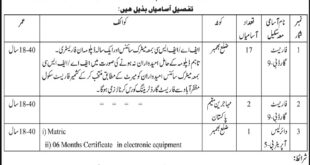 Forest Department Azad Jammu and Kashmir 20 Jobs Daily Ausaf Newspaper 12 April 2018