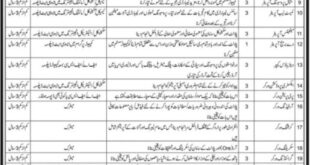 Frontier Works Organization 71 Jobs 25 April 2018 Daily Mashriq Newspaper