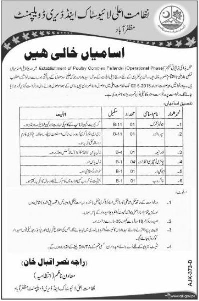 Ministry of Livestock and Dairy Development 09 Jobs Daily Express Newspaper 10 April 2018