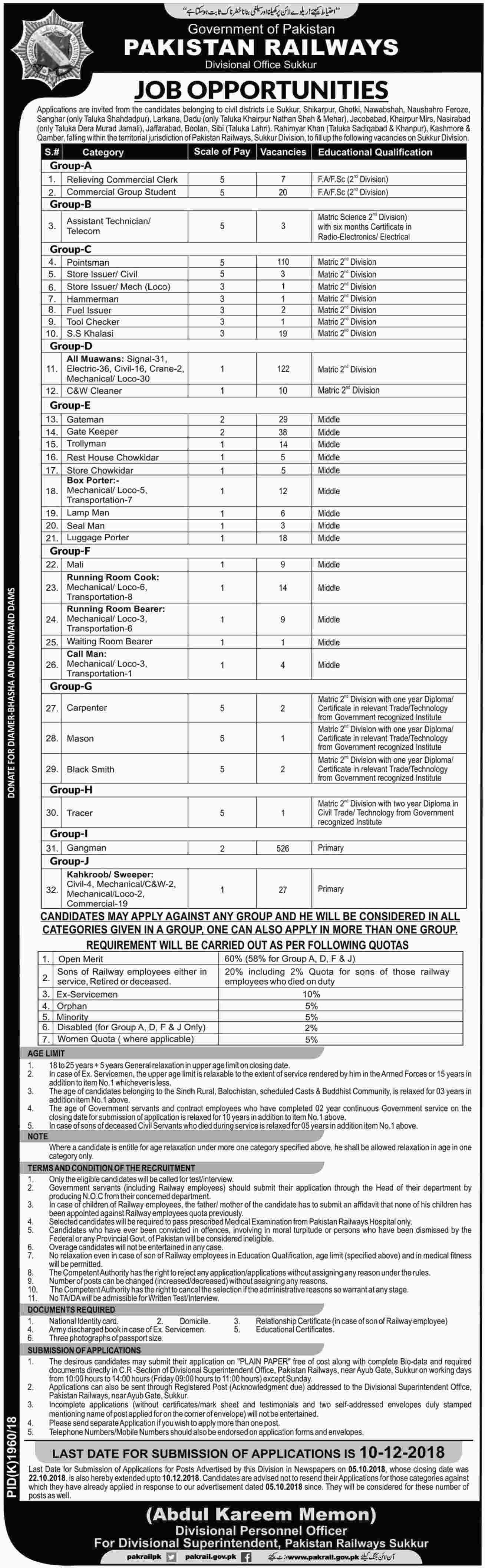 Division Sukkur Jobs Pakistan Railways 27 November 2018