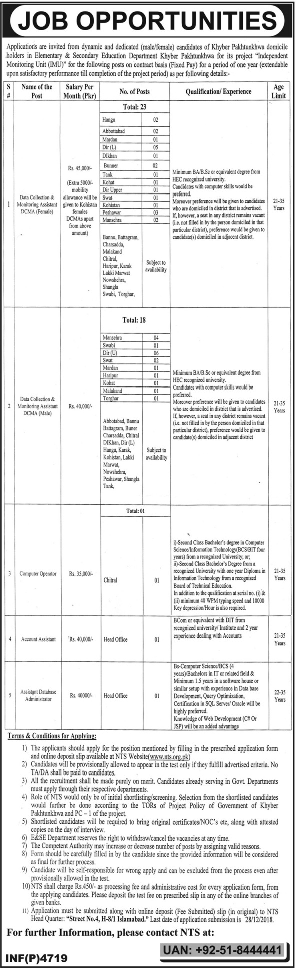 Khyber Pakhtunkhwa Jobs 13 December 2018 Elementary and Secondary Education