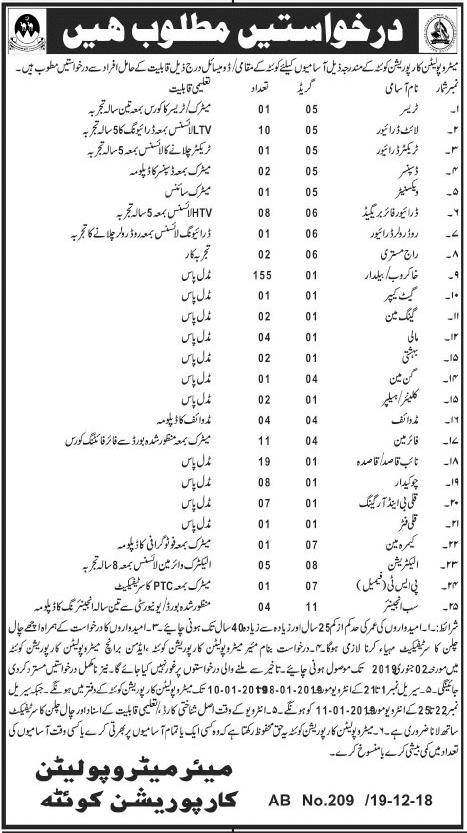Quetta Jobs 21 December 2018 Metropolitan Corporation Jang Newspaper