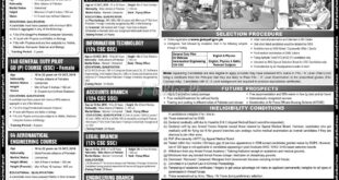 SPSSC 24 February 2019 Pakistan Air Force Jobs Dawn Newspaper