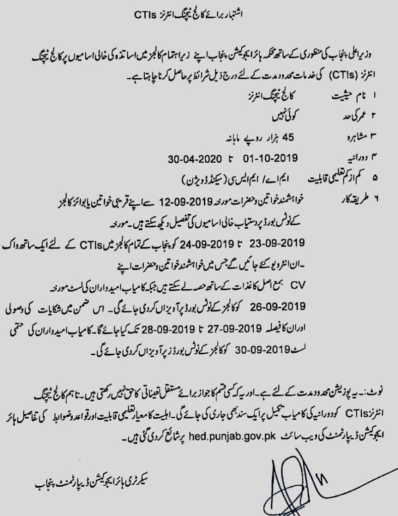 CTI Jobs In Punjab 2020