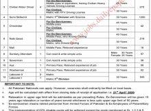 Pakistan Ordnance Factories POF Jobs 2020 www.pof.gov.pk