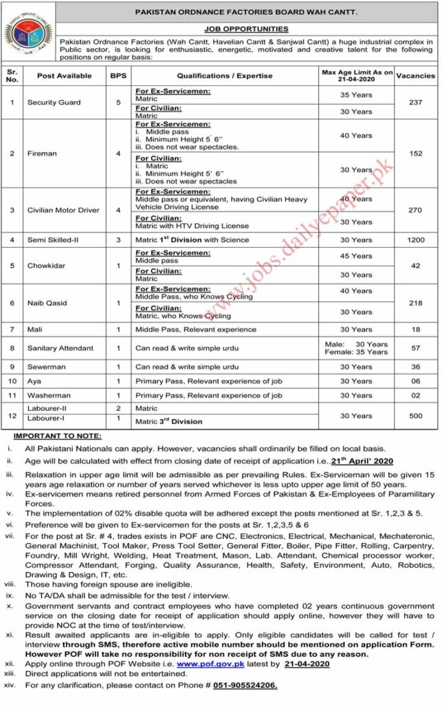 Pakistan Ordnance Factories POF Jobs 2020 www.pof.gov.pk