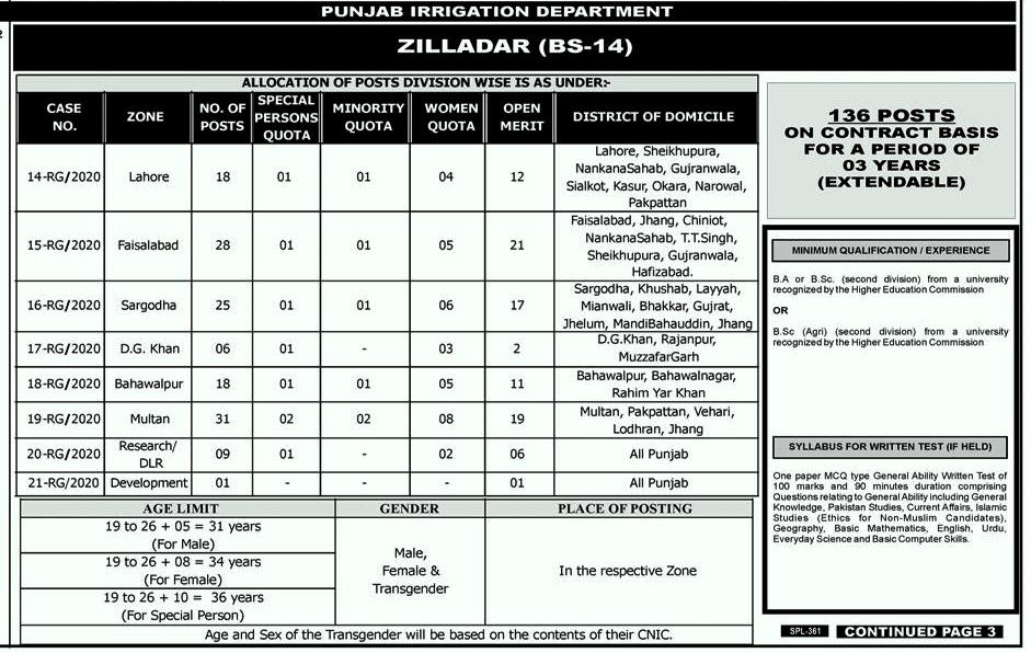 PPSC Jobs Advertisement For Zilladar 2020