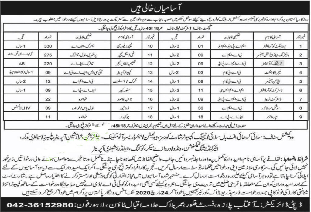 Latest Jobs in Rozgar Pakistan Programme 2020 April May