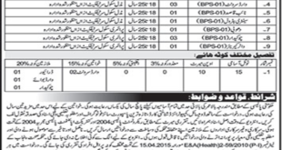 Primary and Secondary Health Department (DIST Bhakkar)