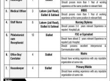 Diagnostic Center Jobs 2020 Islamabad