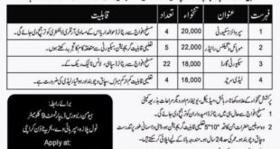Bahria Town Karachi Super Highway Project Jobs 2021