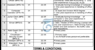 Government Organization PO Box 702 Peshawar Jobs 2021 for Assistants