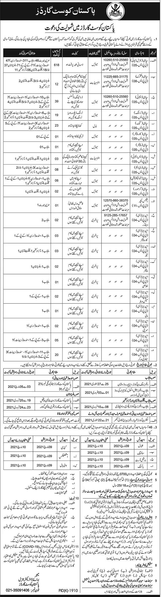 Pakistan Coast Guards Jobs 2021 Siphai, Clerks, Drivers, Cooks, SW's Apply Online