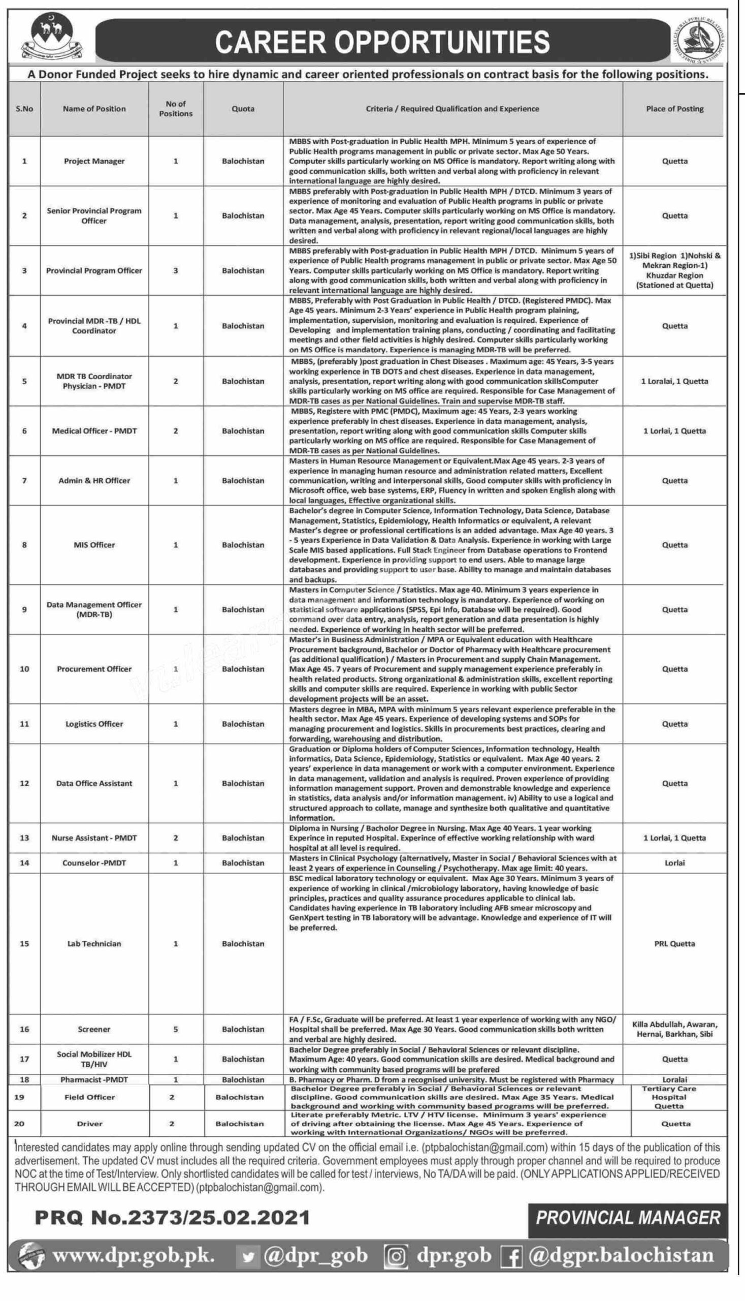 Provincial TB Control Program Balochistan Various Jobs 2021 in Dawn Newspaper