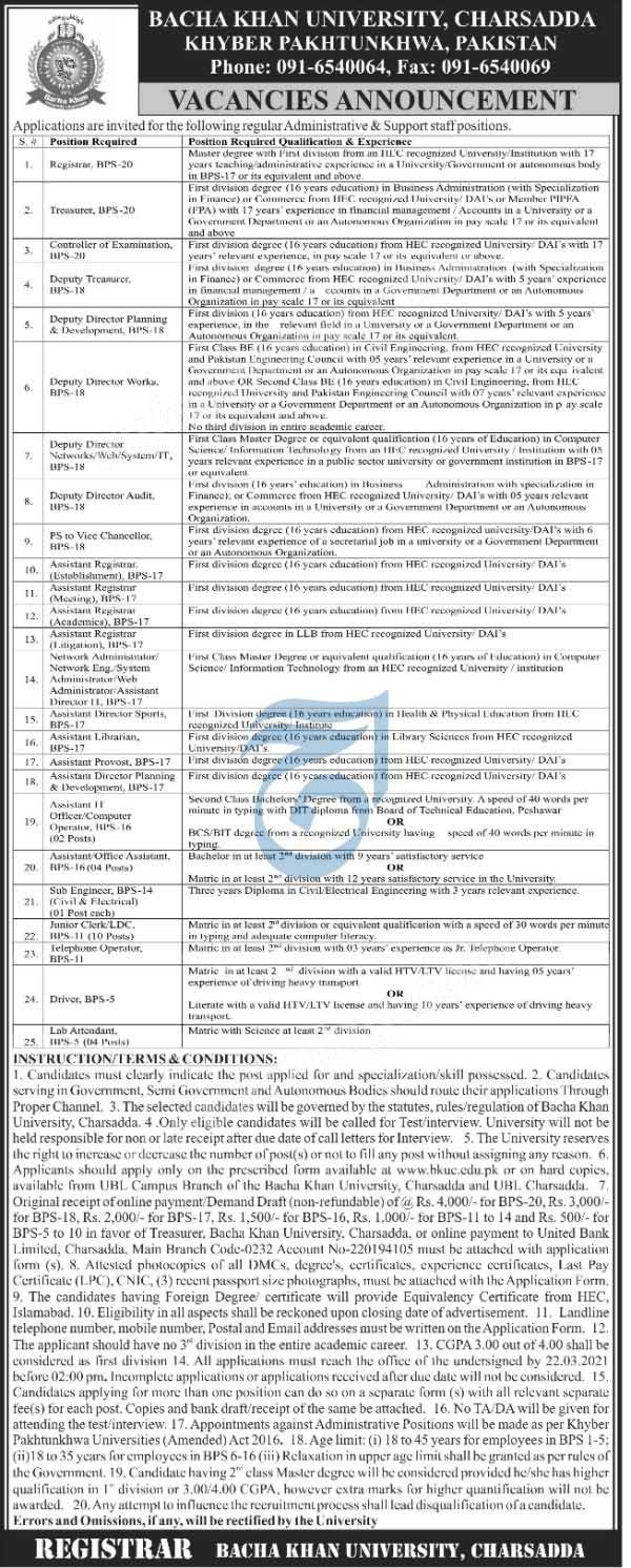 Bacha Khan University Charsadda March Jobs 2021