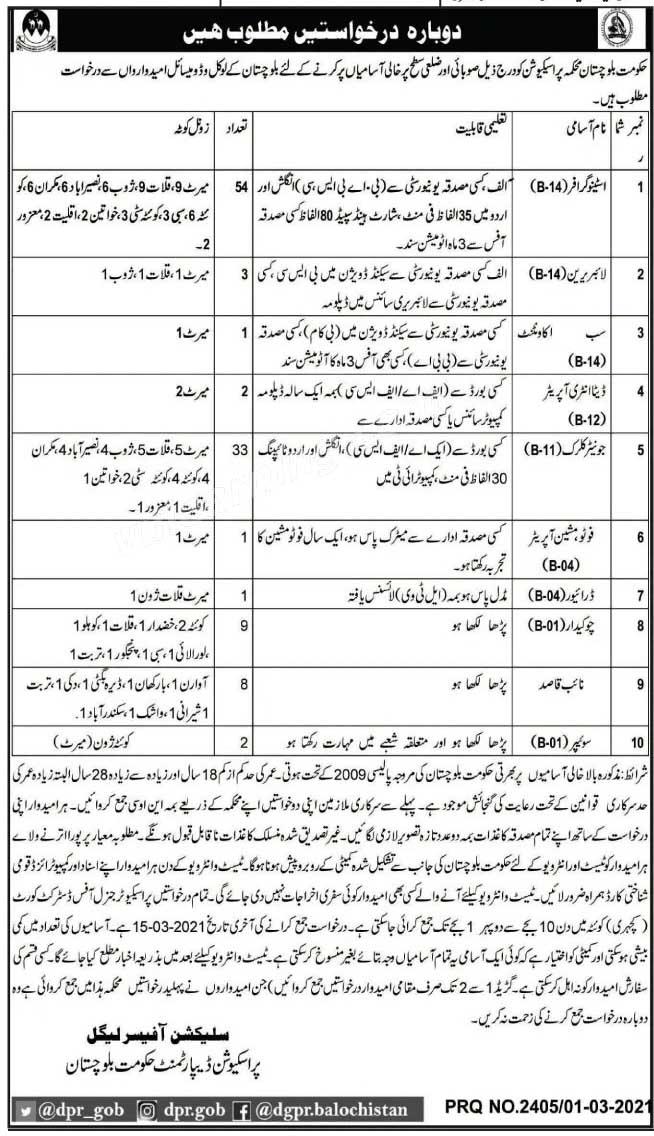 Government of Balochistan Prosecution Stenographers Clerks, Chowkidar Jobs 2021