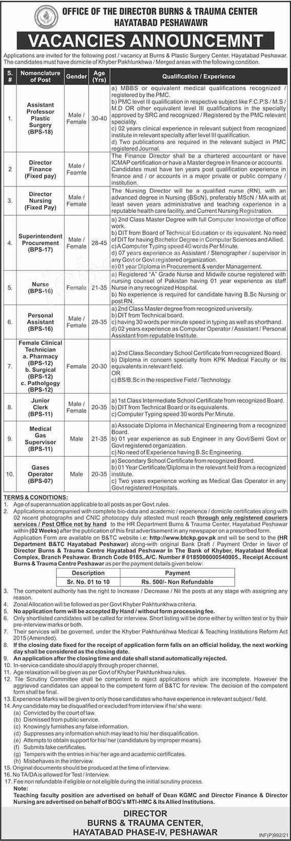 Health Department KPK Clerk, Directors, Superintendent others Jobs March 2021