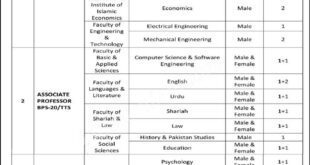International Islamic University Islamabad IIUI Professors & Associate Professors Jobs