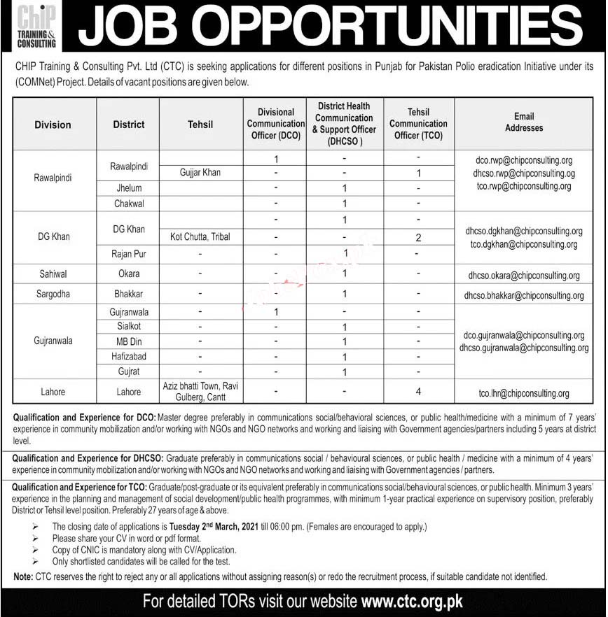 Latest CTC Punjab Jobs 2021 for DCO, DHCSO & TCO
