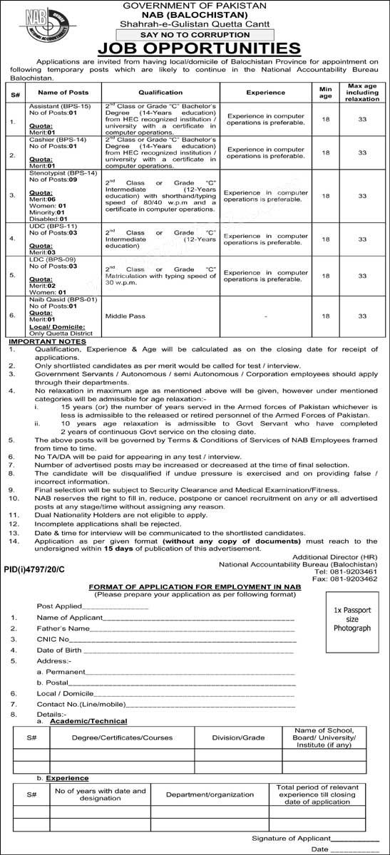 NAB Clerks, Stenotypist, Assistant, Cashier & Naib Qasid Jobs March 2021 in Balochista