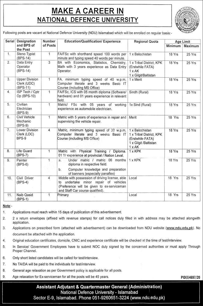 National Defence University (NDU) Islamabad Data Entry Operators, Clerks, Civil Drive