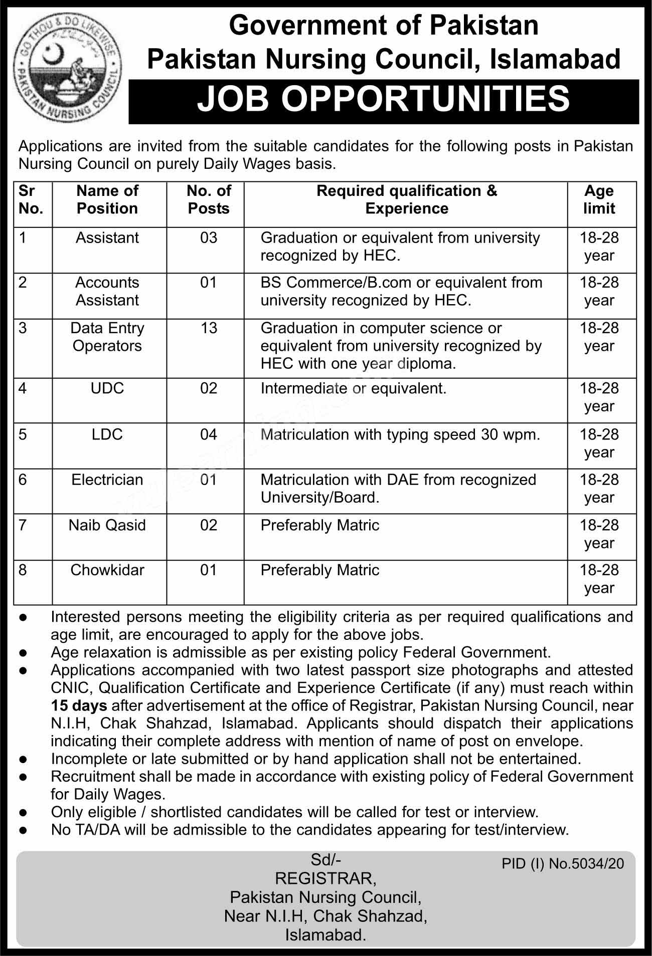 Pakistan Nursing Council Islamabad Assistants, LDC, Data Entry Operators, Clerks Jobs March 2021