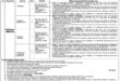 Sahiwal Medical College Sahiwal & Allied Hospitals Sahiwal Teaching Faculty (Professor