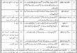 Urban Planning & Development Department Balochistan GIS Assistants, Stenographers, Sub Engineers Jobs March 2021 Jang Newspaper